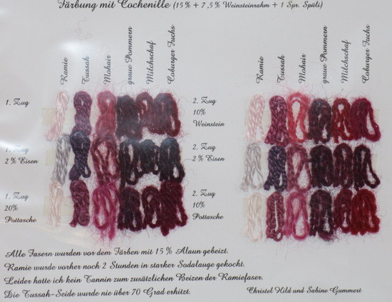 Cochenillefärbung auf Ramie, Tussahseide, Mohairwolle, Wolle vom grauen Pommernschaf, Milchschafwolle, Wolle vom Coburger Fuchs-Schaf